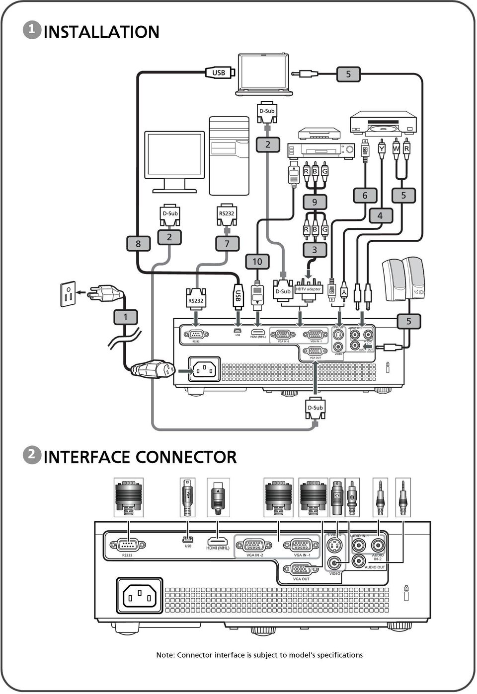 installation interface connector  note  connector interface is subject to model u0026 39 s specifications