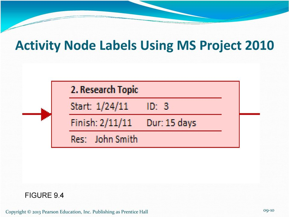 MS Project