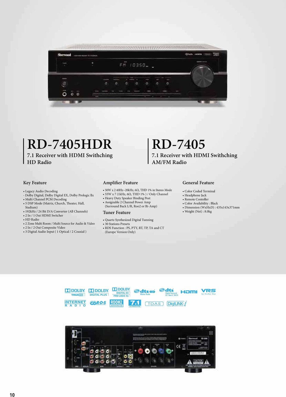 1 Receiver with HDMI Swithching AM/FM Radio - Dolby