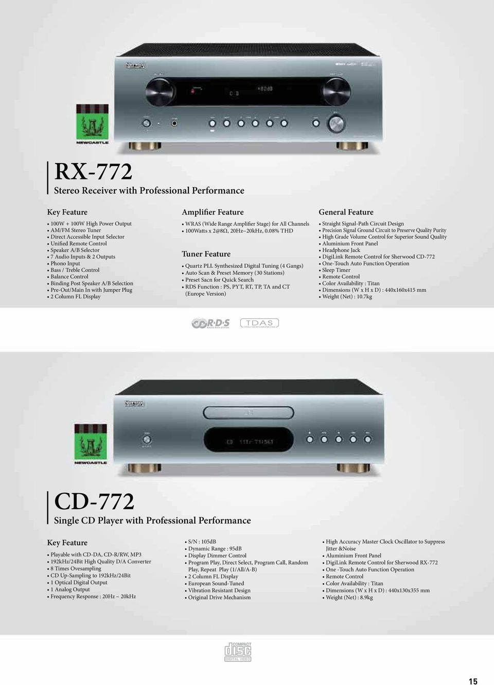 All Channels Tuner Feature (Europe Version) CD-772