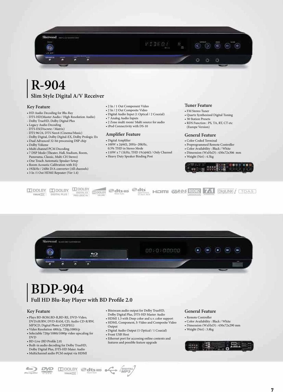 Amplifier Feature 0.5% THD in Stereo Mode Tuner Feature (Europe Version) BDP-904 Full HD Blu-Ray Player with BD Profile 2.