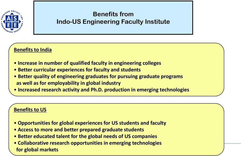 engineering education in india Major problems with engineering education in india 1 syllabus not updated regularly: the course contents do not focus on areas which will actually help in the job industry after.