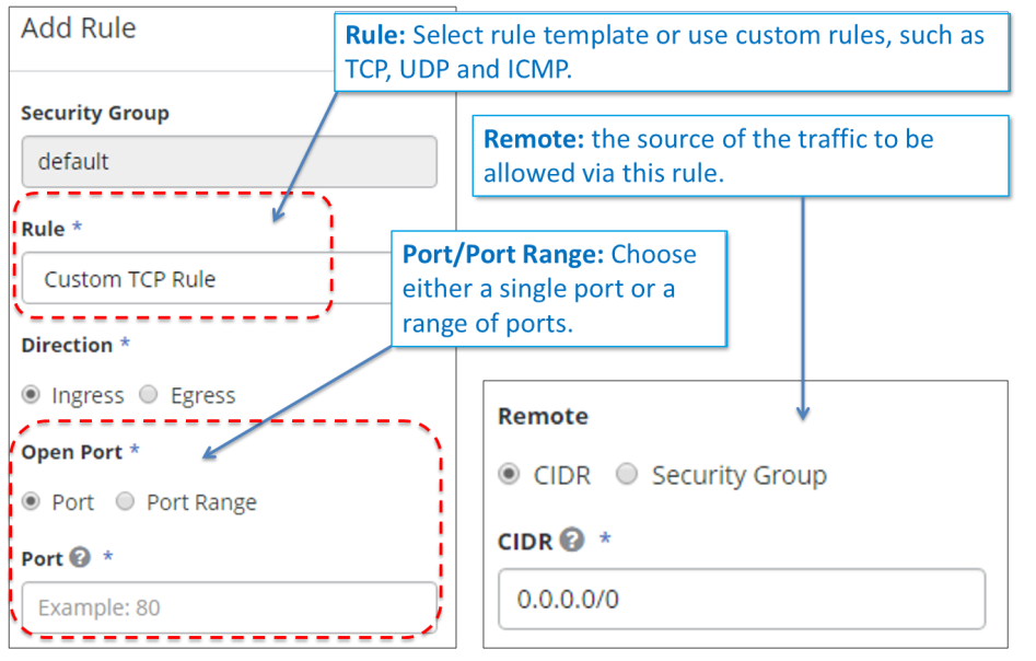 The newly created key pair will be displayed in the main window. Step 7: Add Rules to Security Group A Security Group is a set of firewall policies.
