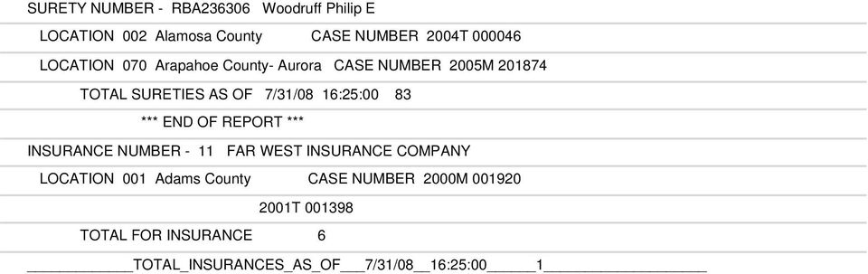 7/31/08 16:25:00 83 *** END OF REPORT *** INSURANCE NUMBER - 11 FAR WEST INSURANCE COMPANY