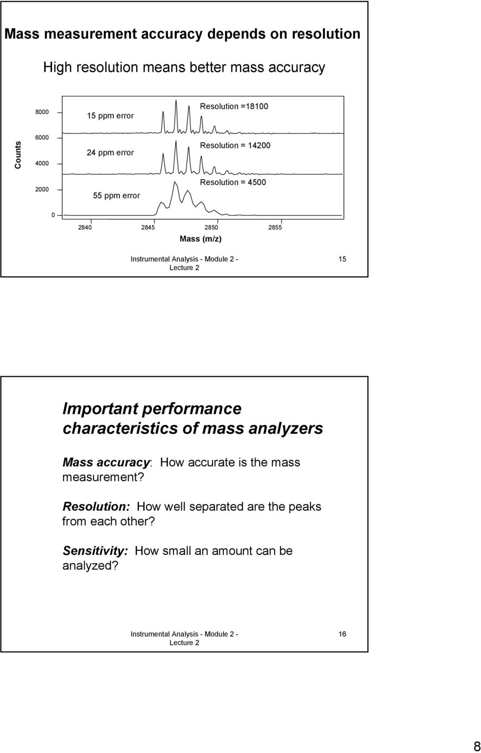 2850 2855 Mass (m/z) 15 Important performance characteristics of mass analyzers Mass accuracy: How accurate is the