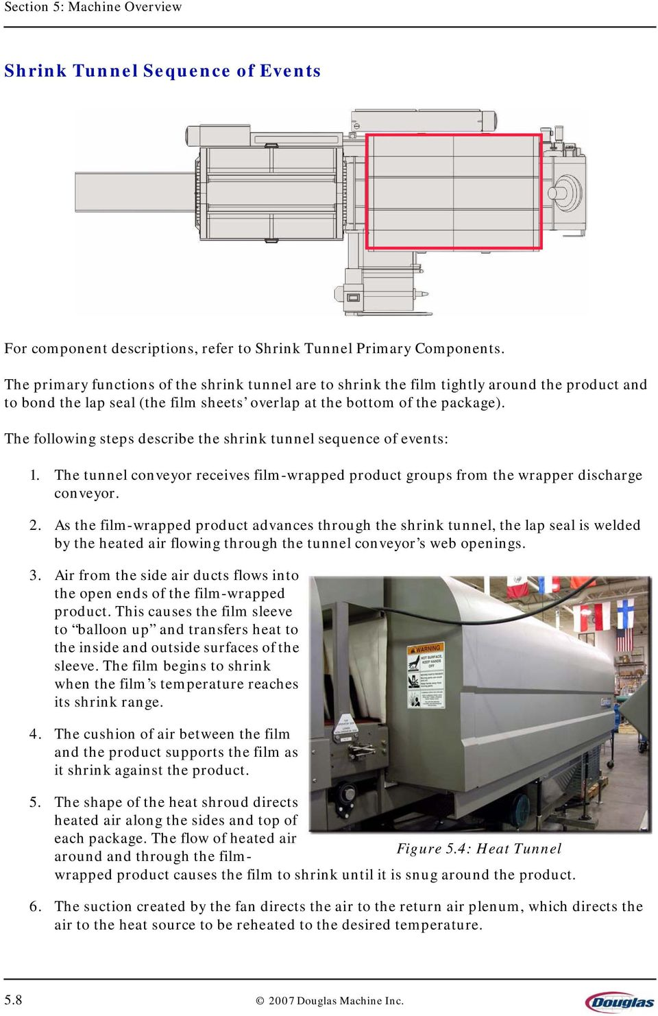 The following steps describe the shrink tunnel sequence of events: 1. The tunnel conveyor receives film-wrapped product groups from the wrapper discharge conveyor. 2.