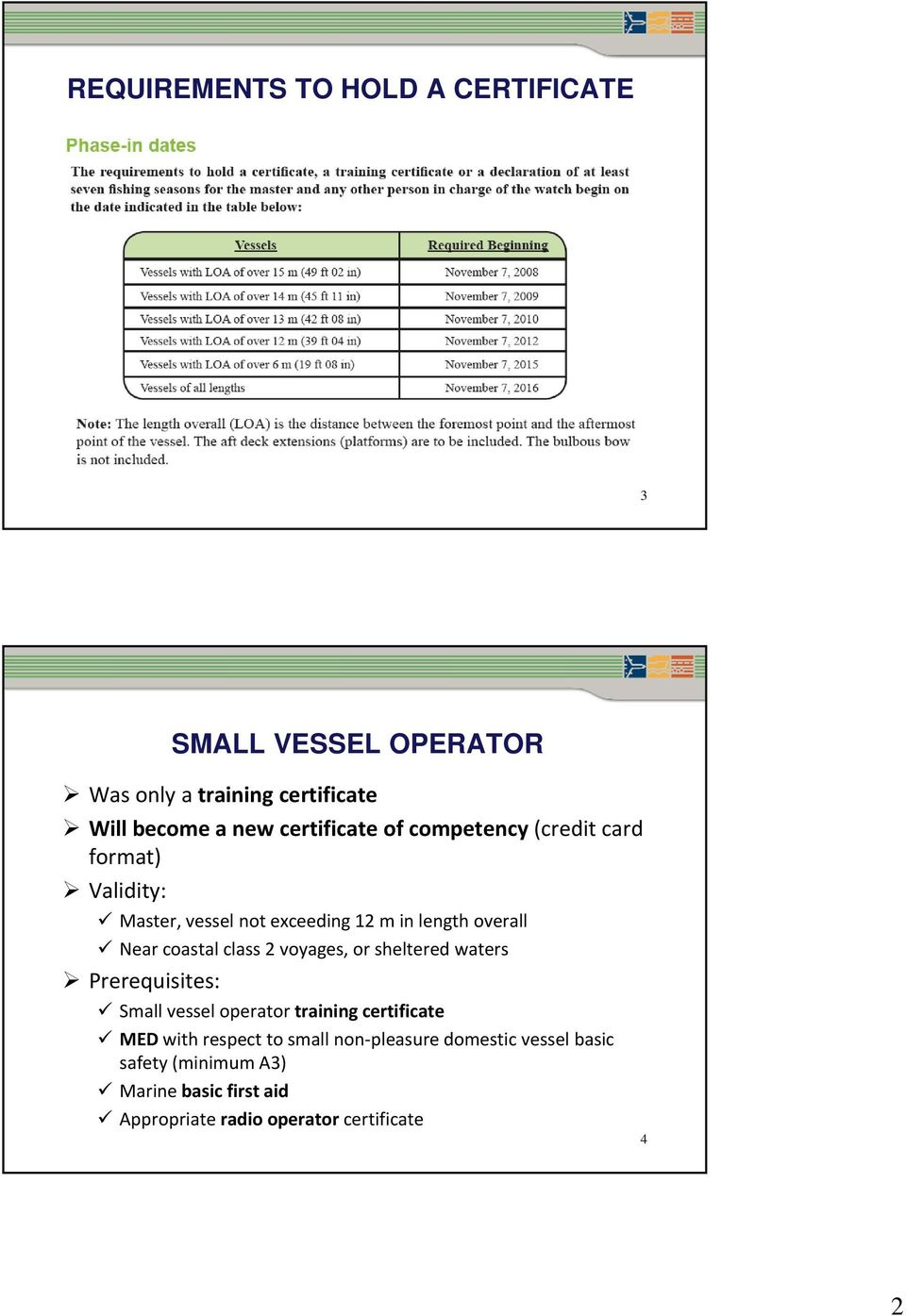 coastal class 2 voyages, or sheltered waters Prerequisites: Small vessel operator training certificate MED with