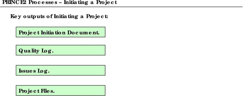 Project: Project Initiation