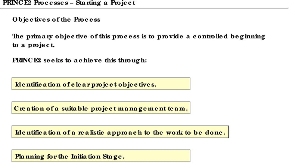 PRINCE2 seeks to achieve this through: Identification of clear project objectives.