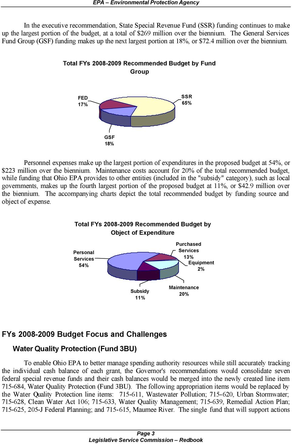 Total FYs - Recommended Budget by Fund Group FED 17% SSR 65% GSF 18% Personnel expenses make up the largest portion of expenditures in the proposed budget at 54%, or $223 million over the biennium.