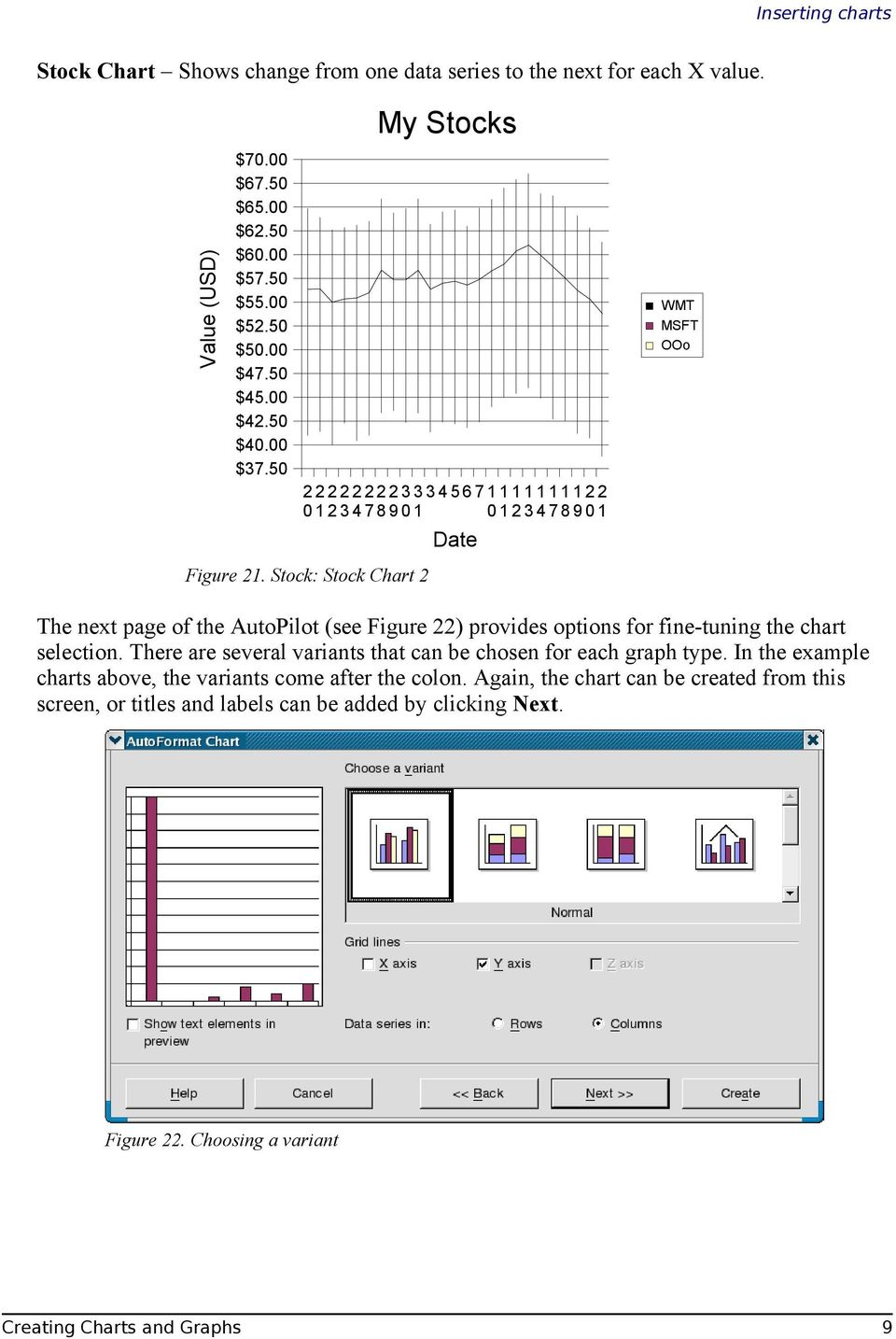Stock: Stock Chart 2 My Stocks Date WMT MSFT OOo The next page of the AutoPilot (see Figure 22) provides options for fine-tuning the chart selection.