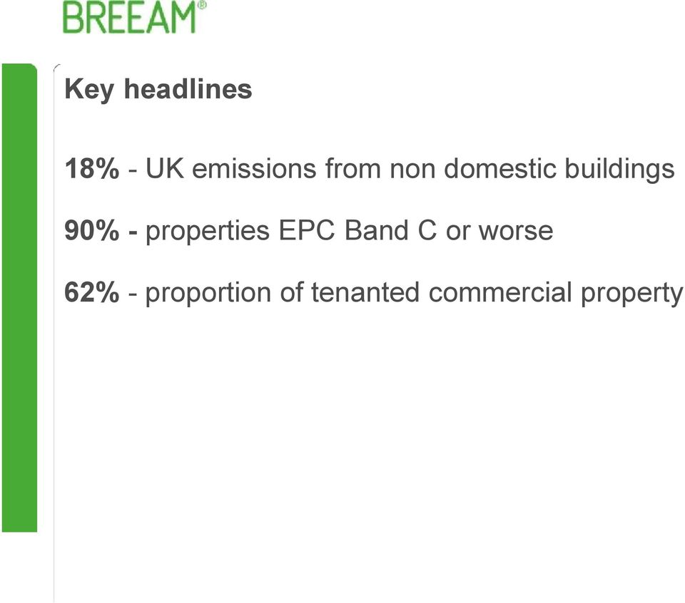 properties EPC Band C or worse 62% -