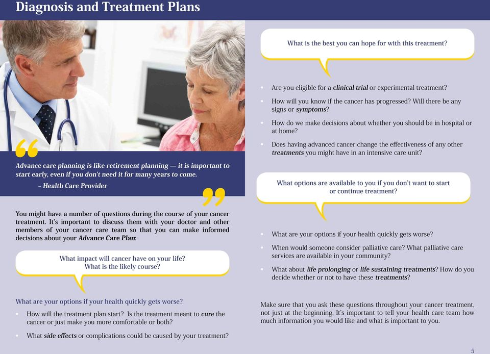 Does having advanced cancer change the effectiveness of any other treatments you might have in an intensive care unit?