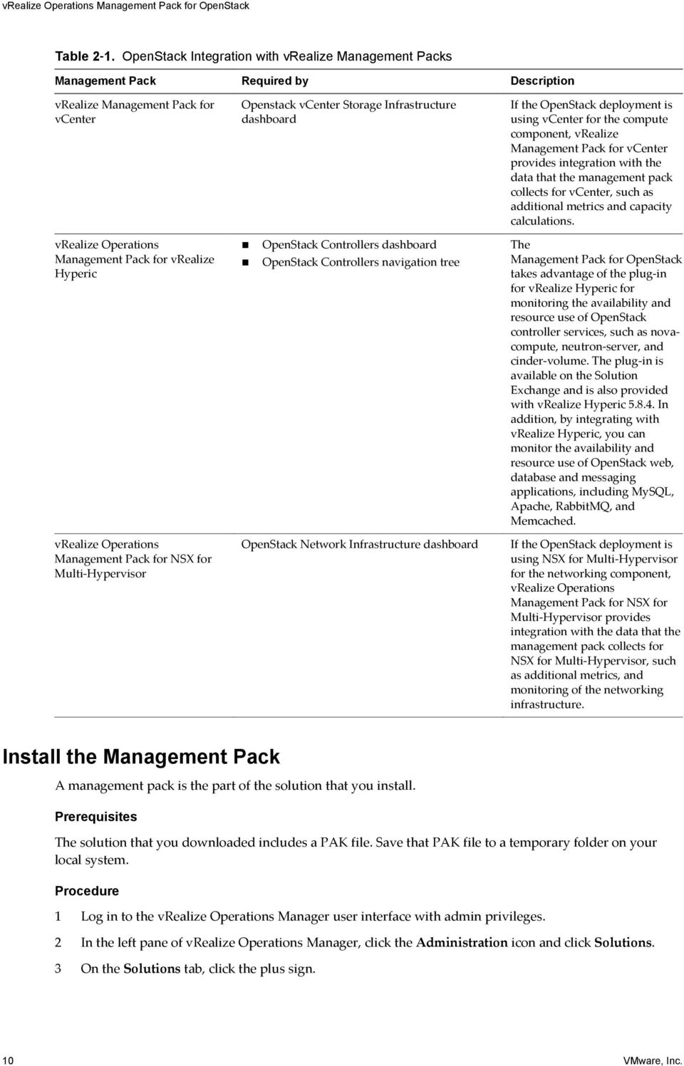 Management Pack for NSX for Multi-Hypervisor Openstack vcenter Storage Infrastructure dashboard Controllers dashboard Controllers navigation tree Network Infrastructure dashboard If the deployment is