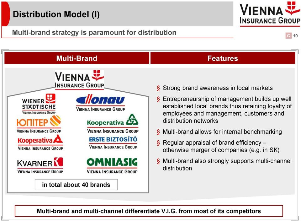 distribution networks Multi-brand allows for internal benchmarking