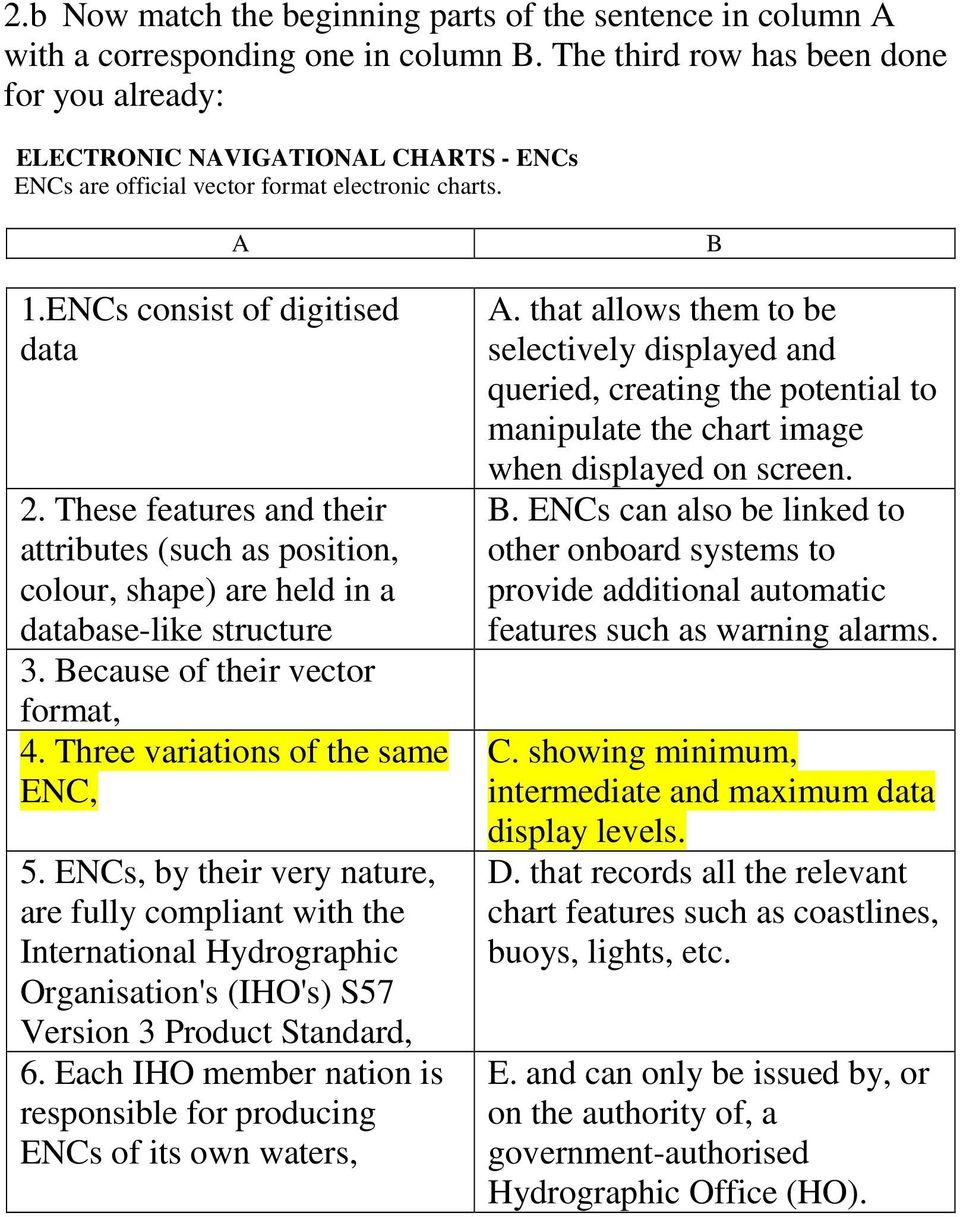These features and their attributes (such as position, colour, shape) are held in a database-like structure 3. Because of their vector format, 4. Three variations of the same ENC, 5.