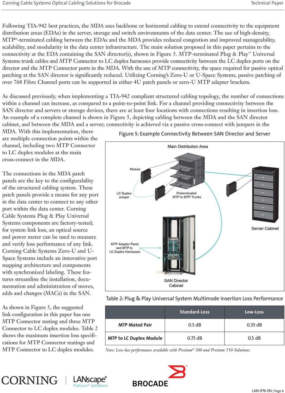 The use of high-density, MTP -terminated cabling between the EDAs and the MDA provides reduced congestion and improved manageability, scalability, and modularity in the data center infrastructure.