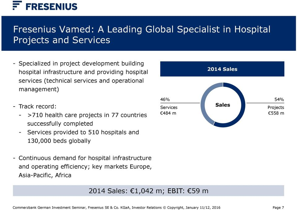 projects in 77 countries 46% Services 484 m Sales 54% Projects 558 m successfully completed - Services provided to 510 hospitals and 130,000 beds