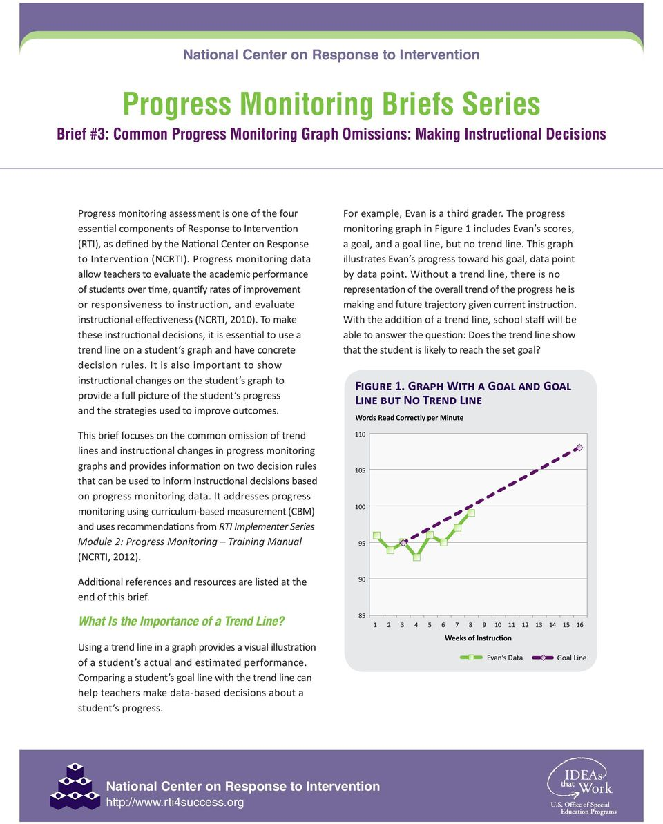 Progress monitoring data allow teachers to evaluate the academic performance of students over time, quantify rates of improvement or responsiveness to instruction, and evaluate instructional