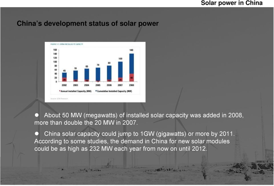 China solar capacity could jump to 1GW (gigawatts) or more by 2011.