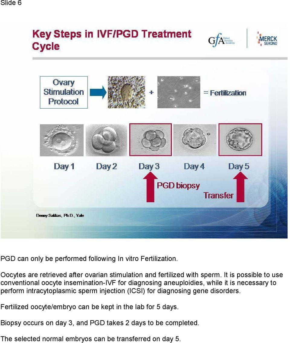 It is possible to use conventional oocyte insemination-ivf for diagnosing aneuploidies, while it is necessary to perform