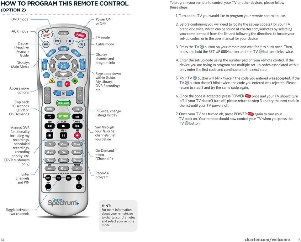 (DVR customers only) Power ON or OFF mode Cable mode Display channel and program info Page up or down within Guide, My Library, DVR Recordings etc.
