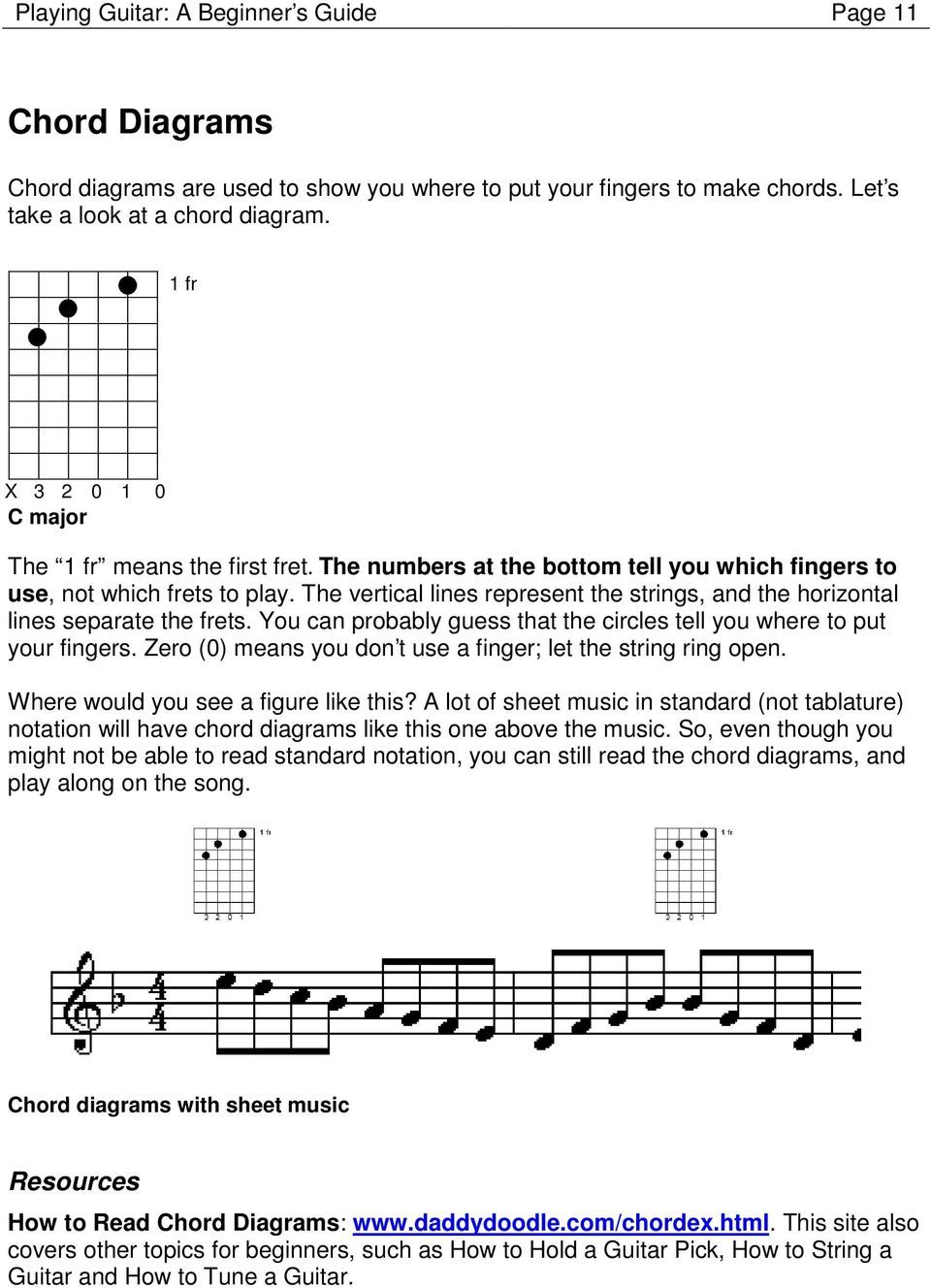 Playing Guitar A Beginner S Guide By Darrin Koltow Copyright 2002 About Chord Diagrams And How To Read Them The Vertical Lines Represent Strings Horizontal Separate Frets You
