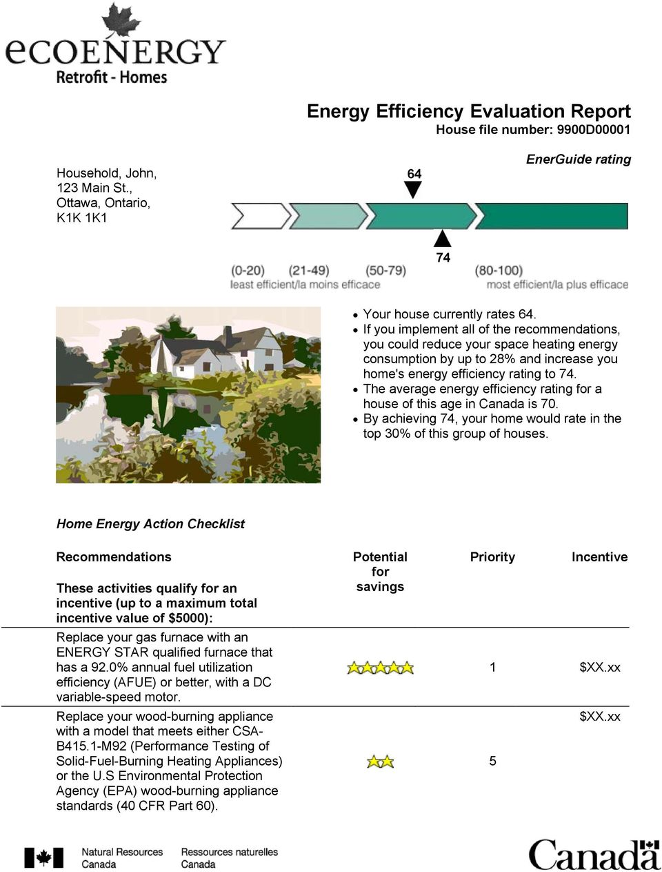 ! The average energy efficiency rating for a house of this age in Canada is 70.! By achieving 74, your home would rate in the top 30% of this group of houses.