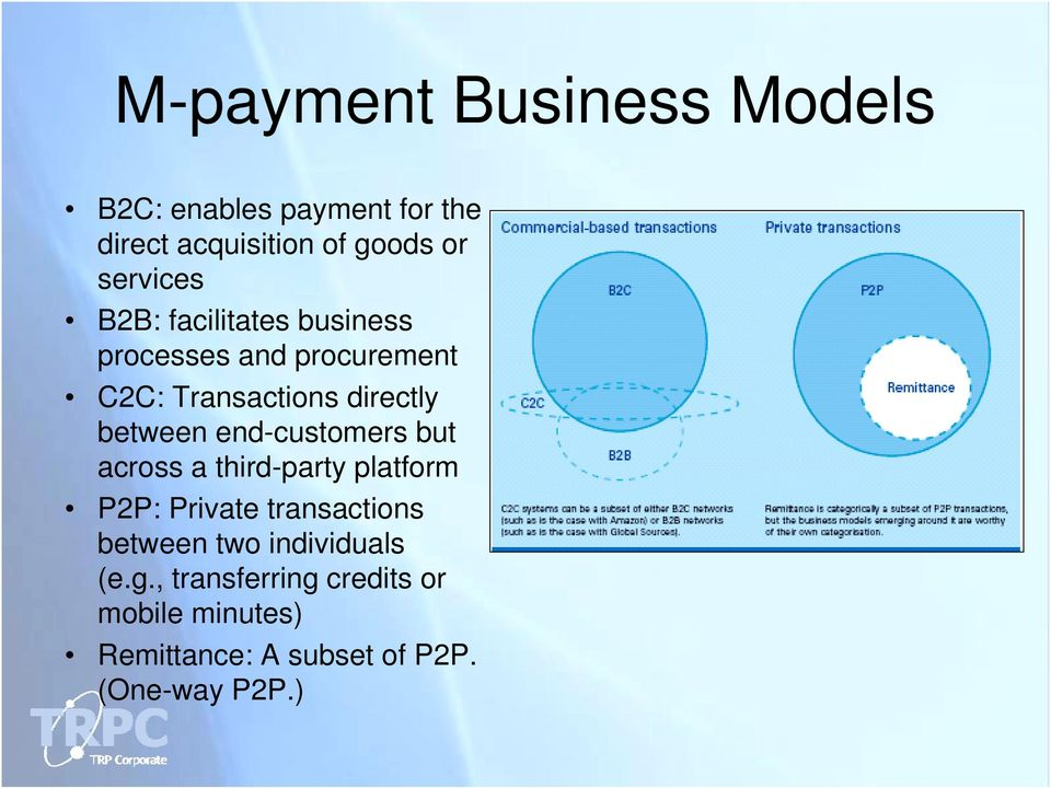 between end-customers but across a third-party platform P2P: Private transactions between