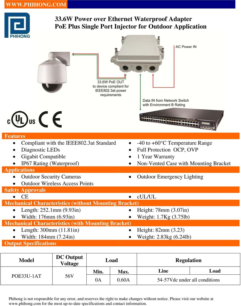 Outdoor Security Cameras Outdoor Emergency Lighting Outdoor Wireless Access Points Safety Approvals CE cul/ul Mechanical Characteristics (without Mounting Bracket) Length: 252.1mm (9.
