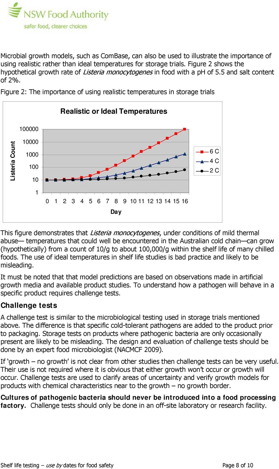 Figure 2: The importance of using realistic temperatures in storage trials Realistic or Ideal Temperatures 100000 Listeria Count 10000 1000 100 10 6 C 4 C 2 C 1 0 1 2 3 4 5 6 7 8 9 10 11 12 13 14 15