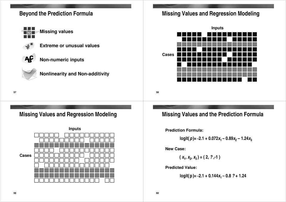 Regression Modeling Missing Values and the Prediction Formula Inputs Prediction Formula: logit( p )= -2.