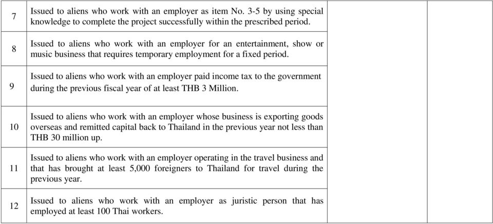 Issued to aliens who work with an employer paid income tax to the government during the previous fiscal year of at least THB 3 Million.