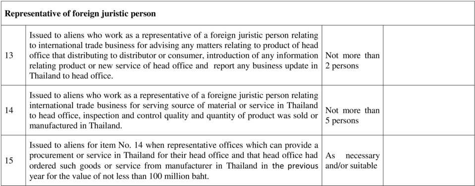 Thailand to head office.