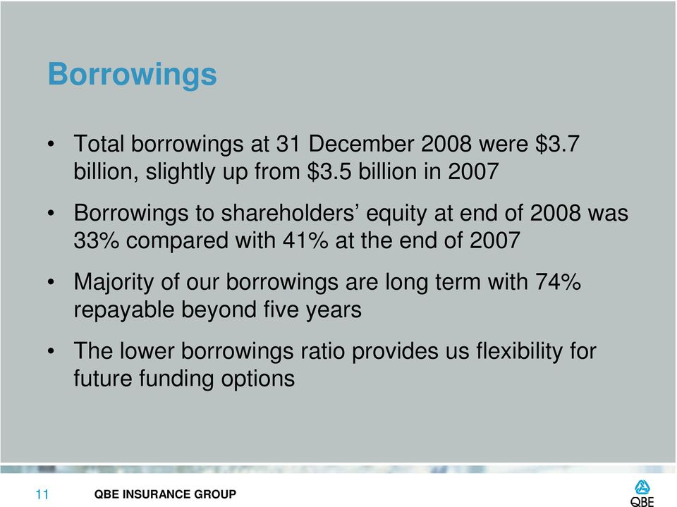 41% at the end of 2007 Majority of our borrowings are long term with 74% repayable beyond