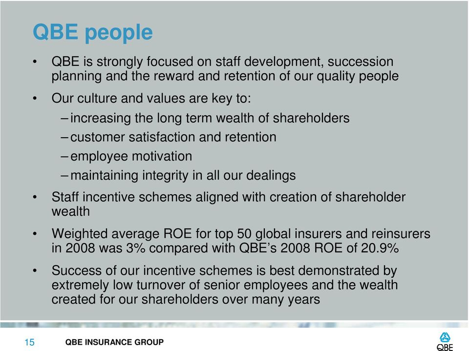 schemes aligned with creation of shareholder wealth Weighted average ROE for top 50 global insurers and reinsurers in 2008 was 3% compared with QBE s 2008 ROE of