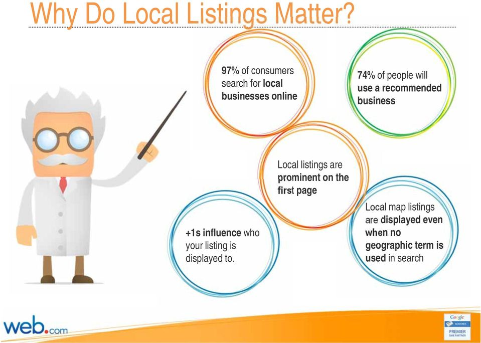 a recommended business +1s influence who your listing is displayed to.