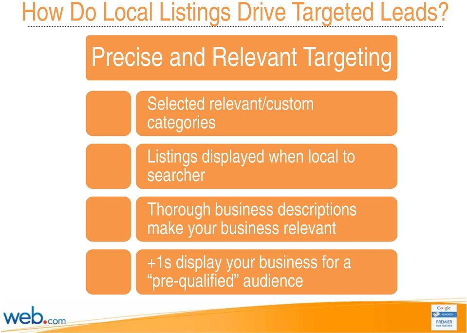 Listings displayed when local to searcher Thorough business