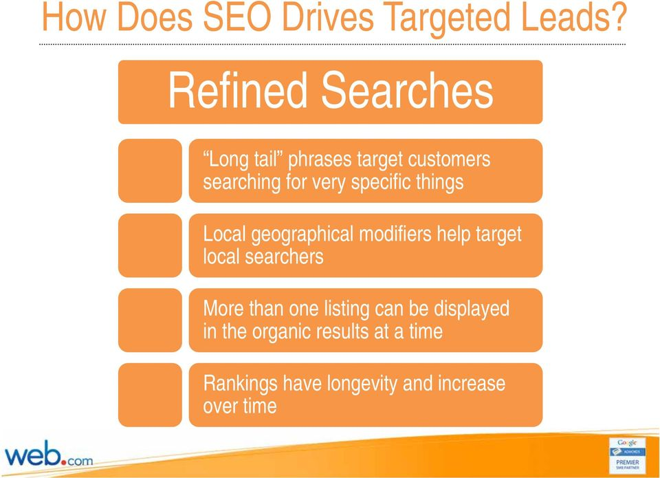 specific things Local geographical modifiers help target local searchers