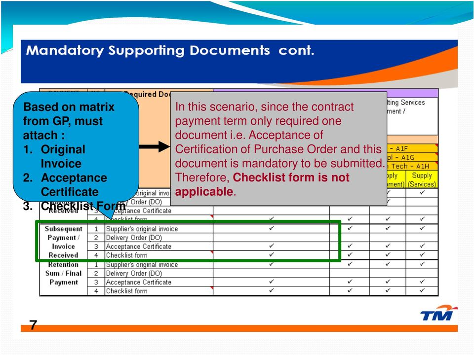 Checklist Form In this scenario, since the contract payment term only required