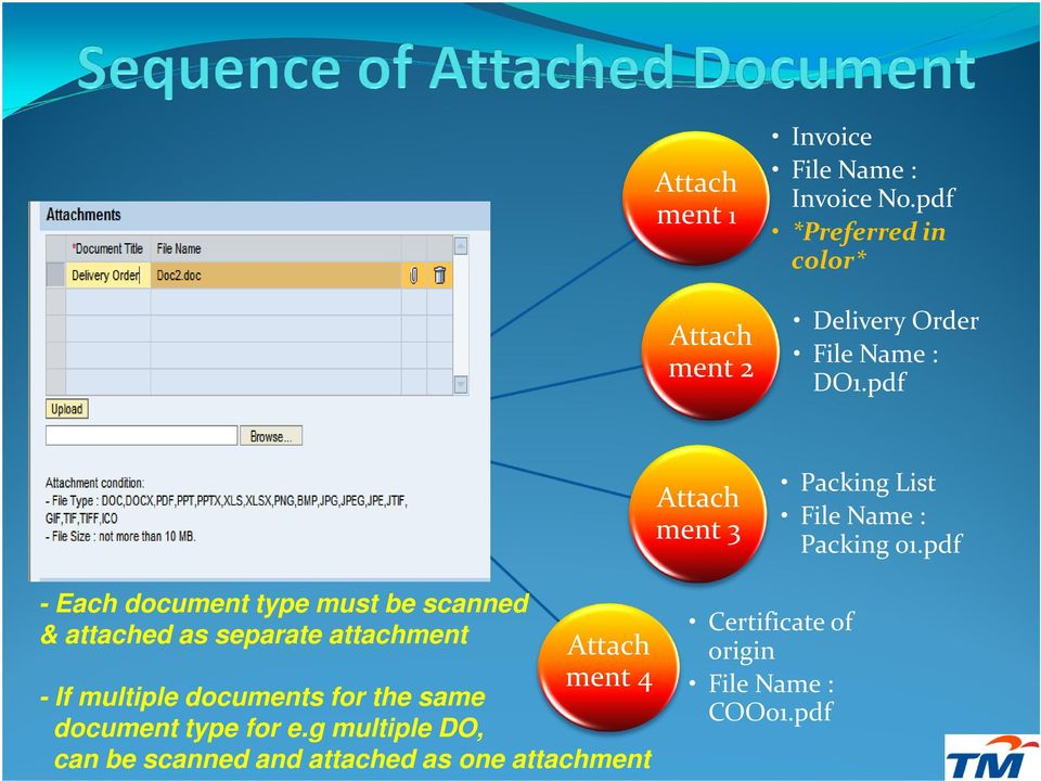 pdf Attach ment 3 Packing List File Name : Packing 01.
