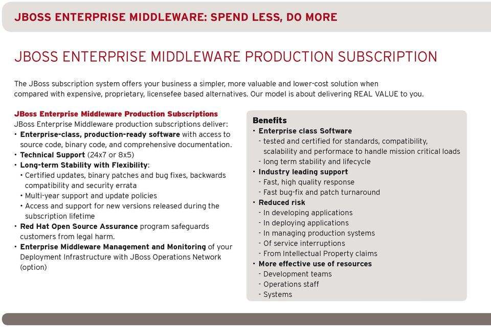 Middleware Production Subscriptions Middleware production subscriptions deliver: Enterprise-class, production-ready software with access to source code, binary code, and comprehensive documentation.