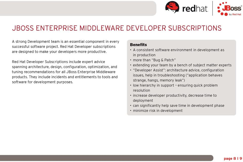 Red Hat Developer Subscriptions include expert advice spanning architecture, design, configuration, optimization, and tuning recommendations for all Middleware products.