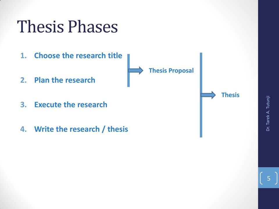 Plan the research Thesis Proposal 3.