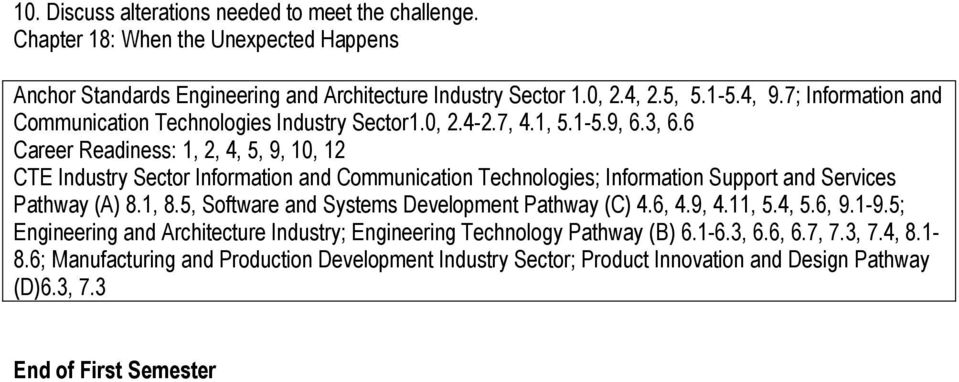 6 CTE Industry Sector Information and Communication Technologies; Information Support and Services Pathway (A) 8.1, 8.5, Software and Systems Development Pathway (C) 4.6, 4.9, 4.