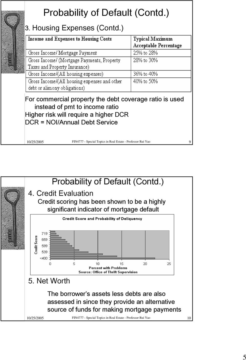 10/25/2005 FIN4777 - Special Topics in Real Estate - Professor Rui Yao 9 Probability of Default (Contd.) 4.
