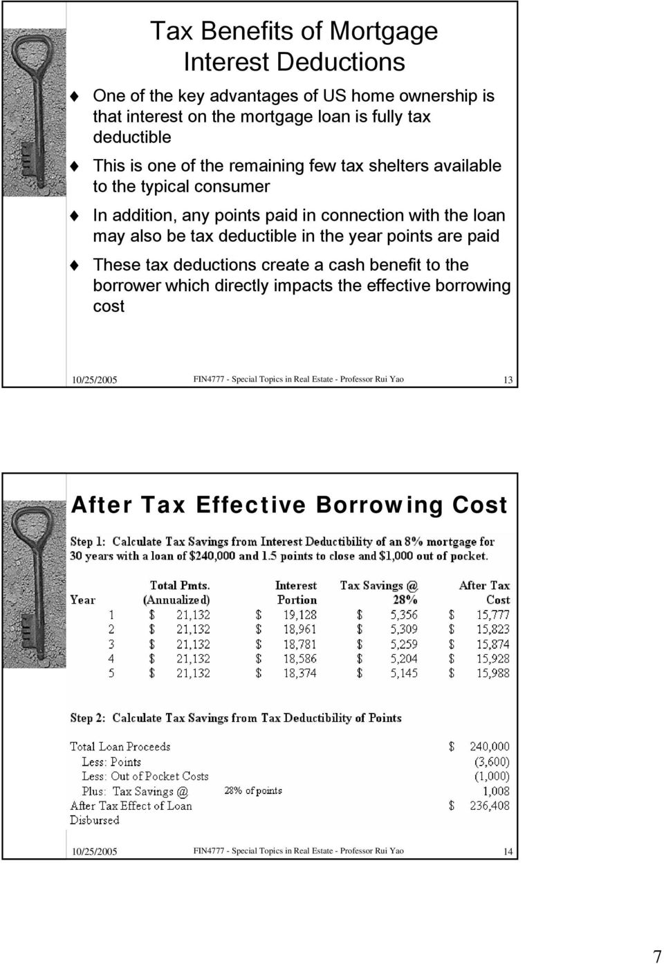 in the year points are paid These tax deductions create a cash benefit to the borrower which directly impacts the effective borrowing cost 10/25/2005 FIN4777 -