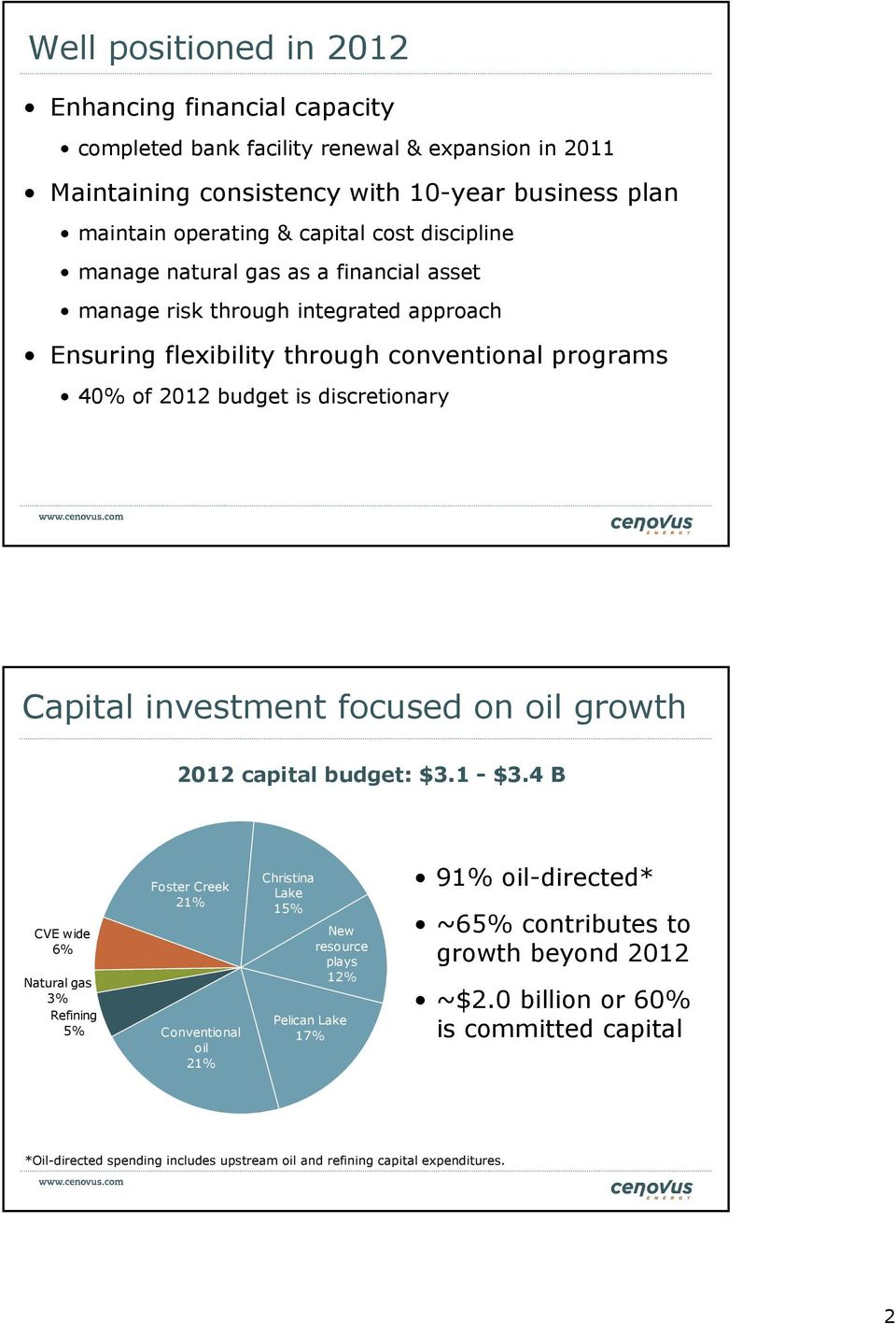 investment focused on oil growth 2012 capital budget: $3.1 - $3.