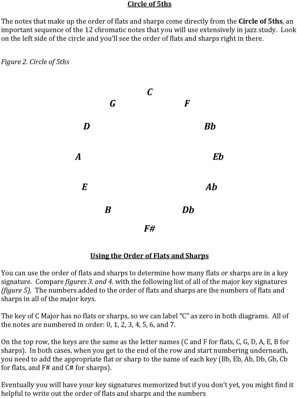 Circle of 5ths G C F D Bb A Eb E Ab B Db F# Using the Order of Flats and Sharps You can use the order of flats and sharps to determine how many flats or sharps are in a key signature.
