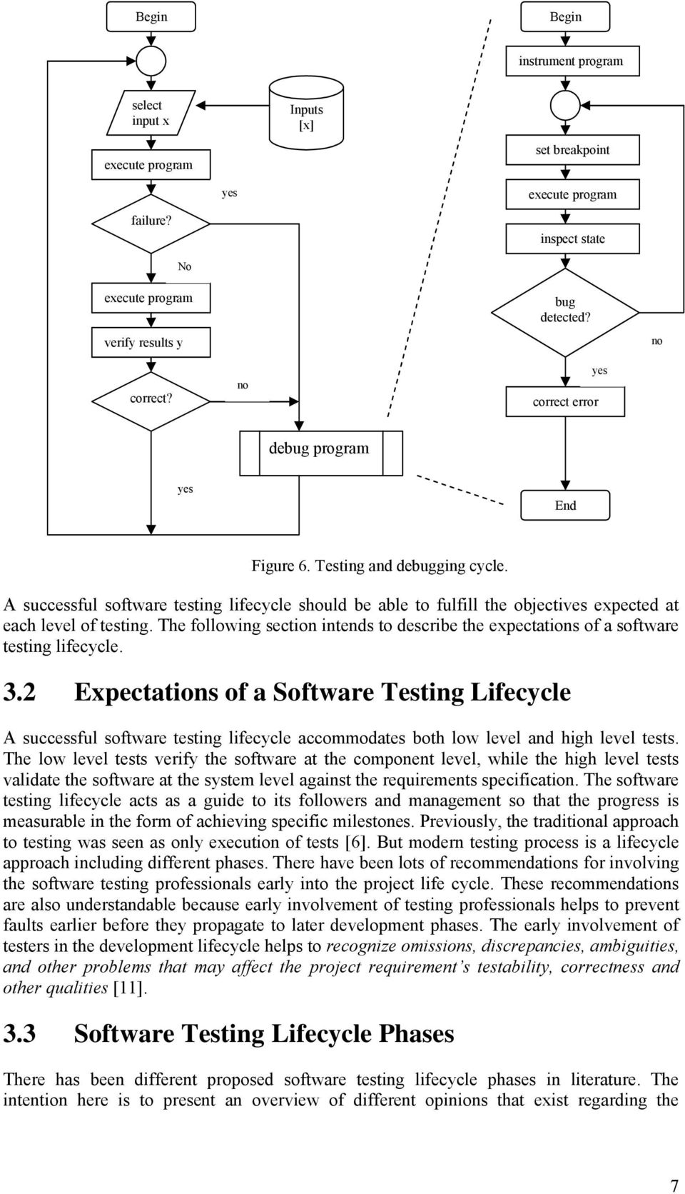 The following section intends to describe the expectations of a software testing lifecycle. 3.